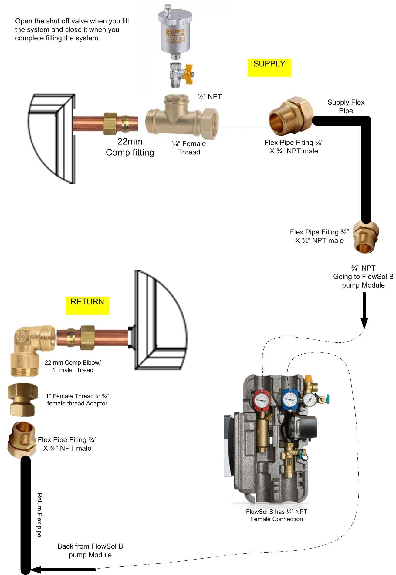 solar supply and return piping