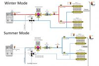 MX-switch-over_Heating-Cooling-modes