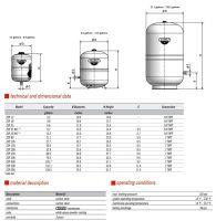 ZilmetExpansion-Tank-Specification